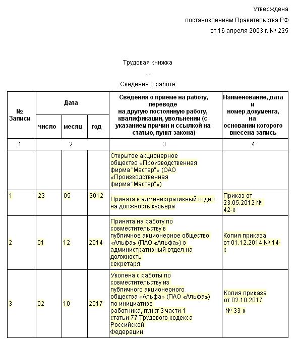 Увольнение совместителя по собственному желанию: отработка, оформление, выплаты, документы, ТК РФ