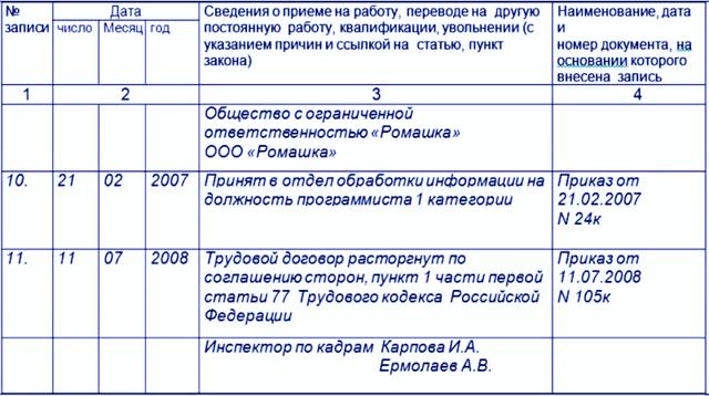 Запись в трудовой при увольнение ИП: оформление в трудовой книжке