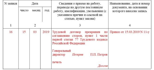 Увольнение работника на испытательном сроке ТК РФ в 2020