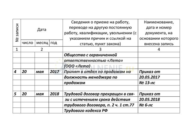 Приказ об увольнении по истечении срока действия трудового договора: образец 2020, пример