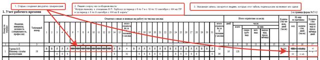 Компенсация отпуска при увольнении за прогул: образец