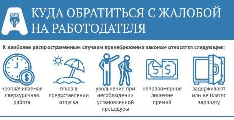 Образец заявления в трудовую инспекцию о невыплате заработной платы в 2020 году