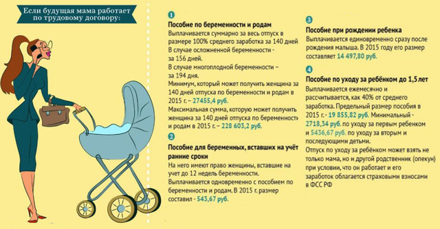 Пособия на второго ребенка неработающей маме: в 2020, размер