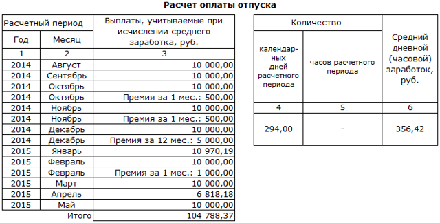 Записка-расчет о предоставлении отпуска (форма Т-60): образец заполнения 2020 года