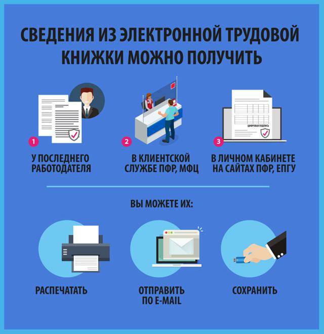 Электронная трудовая книжка 2020 - что это, за и против, образец заполнения, когда введут в действие, законопроект