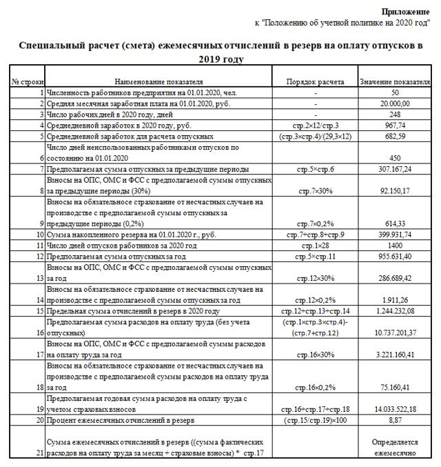 Расчет резерва на оплату отпусков: 2020, пример, проводки