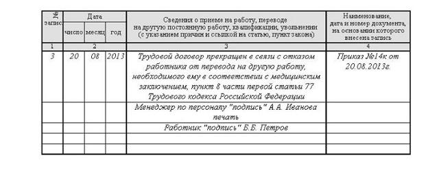Заявление на увольнение по состоянию здоровья: образец, 2020
