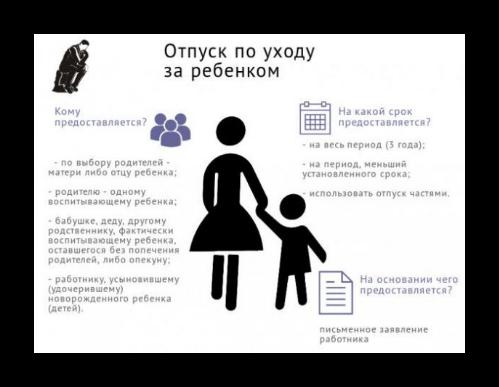 Заявление на отпуск по уходу за ребенком до трех лет: образец в 2020 году