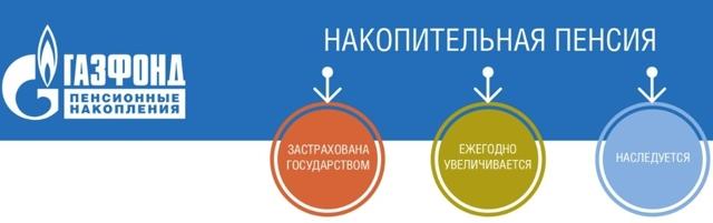 Накопительная часть пенсии в Газфонд - как перевести, условия
