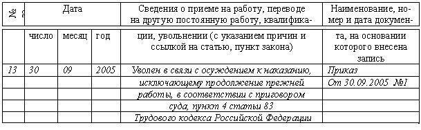 Увольнение на основании решения суда: запись в трудовой, ТК РФ, приказ, процедура